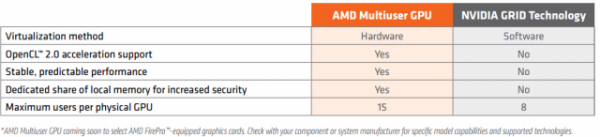 AMD-MultiUserFeatures-640x146
